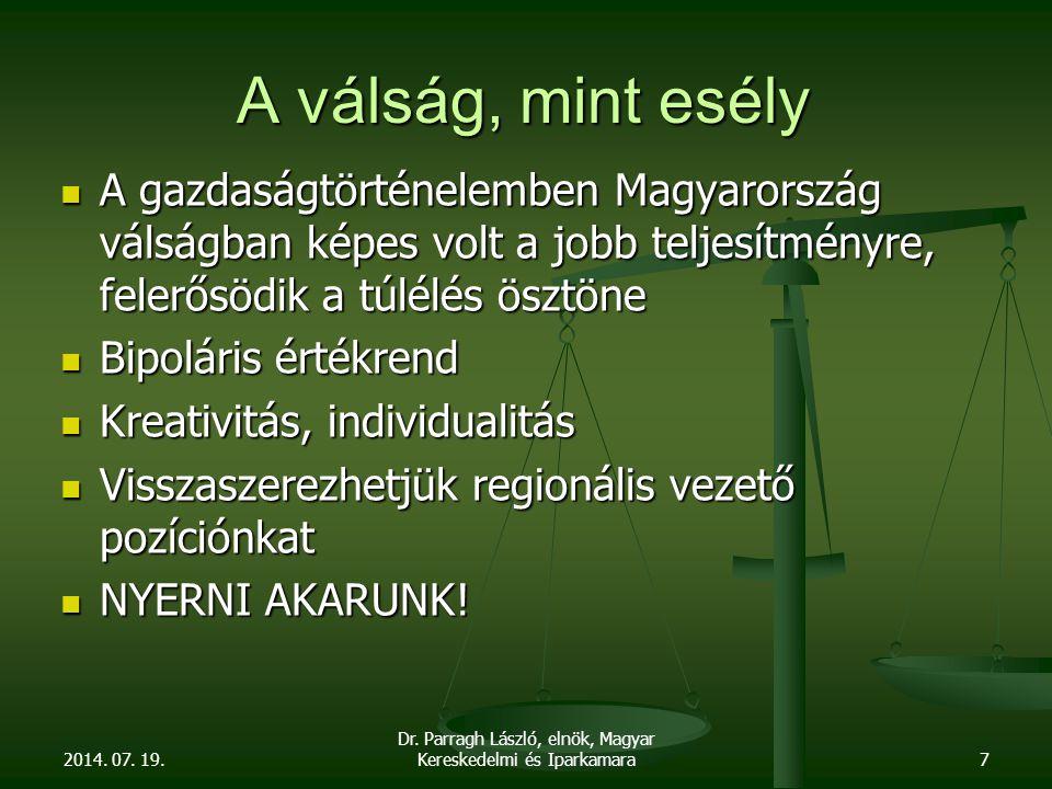 A válság, mint esély A gazdaságtörténelemben Magyarország válságban képes volt a jobb teljesítményre, felerősödik a túlélés ösztöne A gazdaságtörténelemben Magyarország válságban képes volt a jobb teljesítményre, felerősödik a túlélés ösztöne Bipoláris értékrend Bipoláris értékrend Kreativitás, individualitás Kreativitás, individualitás Visszaszerezhetjük regionális vezető pozíciónkat Visszaszerezhetjük regionális vezető pozíciónkat NYERNI AKARUNK.