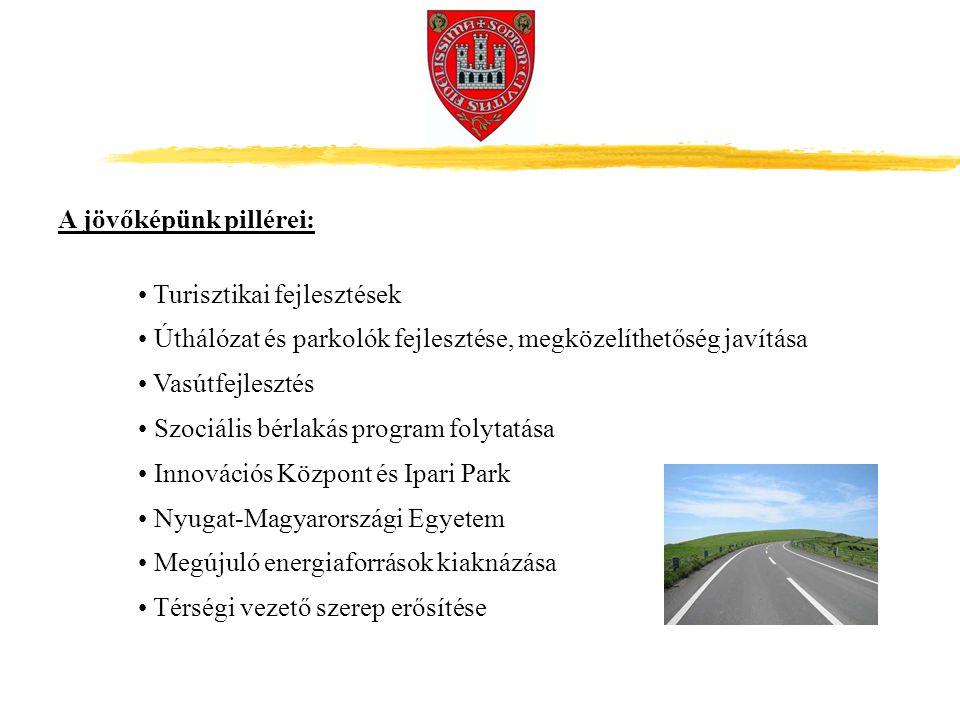 A jövőképünk pillérei: Turisztikai fejlesztések Úthálózat és parkolók fejlesztése, megközelíthetőség javítása Vasútfejlesztés Szociális bérlakás program folytatása Innovációs Központ és Ipari Park Nyugat-Magyarországi Egyetem Megújuló energiaforrások kiaknázása Térségi vezető szerep erősítése
