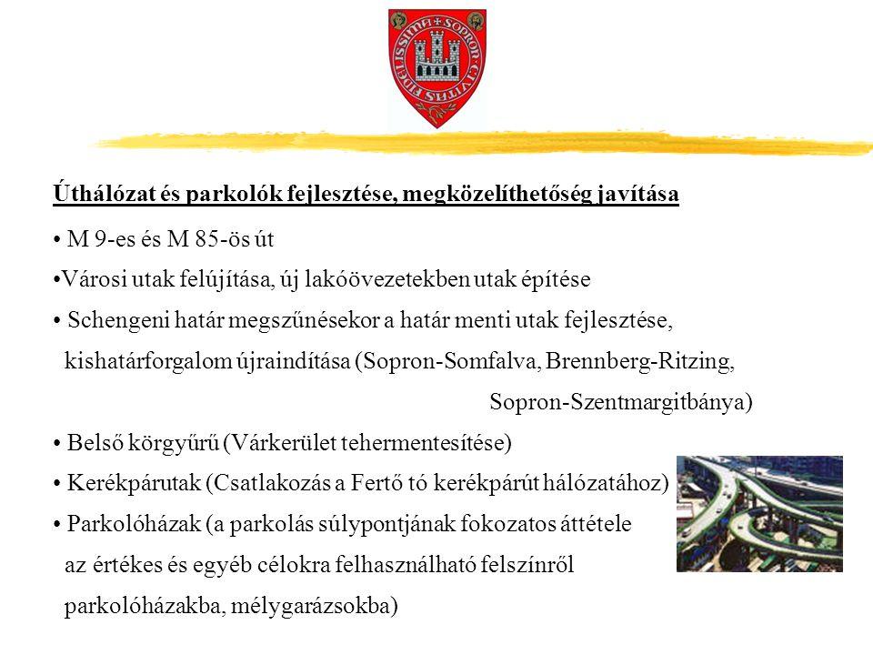M 9-es és M 85-ös út Városi utak felújítása, új lakóövezetekben utak építése Schengeni határ megszűnésekor a határ menti utak fejlesztése, kishatárforgalom újraindítása (Sopron-Somfalva, Brennberg-Ritzing, Sopron-Szentmargitbánya) Belső körgyűrű (Várkerület tehermentesítése) Kerékpárutak (Csatlakozás a Fertő tó kerékpárút hálózatához) Parkolóházak (a parkolás súlypontjának fokozatos áttétele az értékes és egyéb célokra felhasználható felszínről parkolóházakba, mélygarázsokba) Úthálózat és parkolók fejlesztése, megközelíthetőség javítása