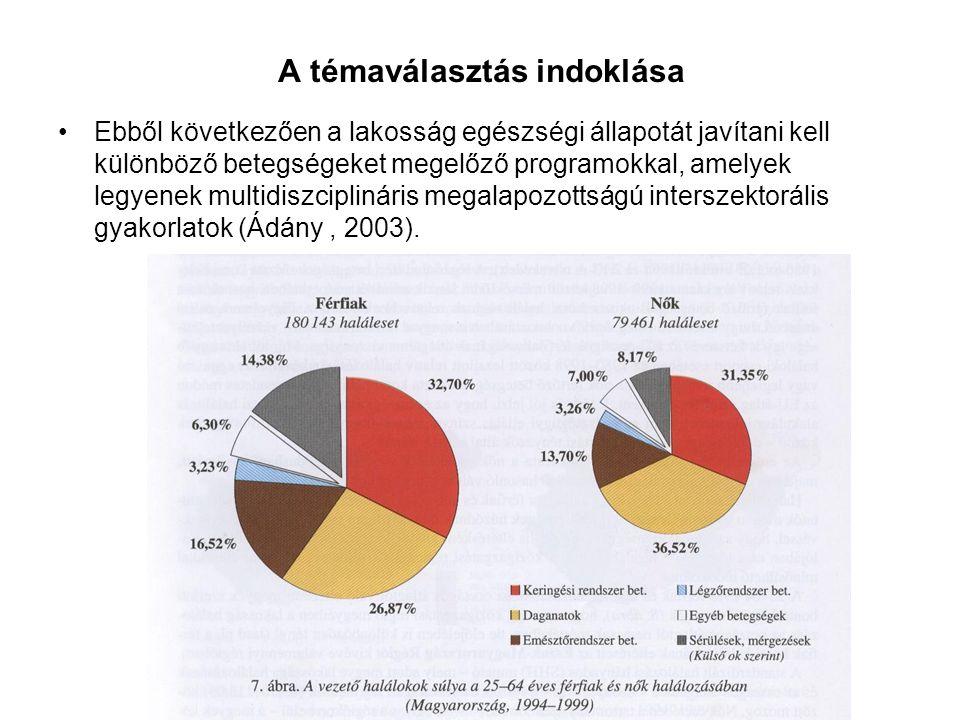 A témaválasztás indoklása Ebből következően a lakosság egészségi állapotát javítani kell különböző betegségeket megelőző programokkal, amelyek legyene