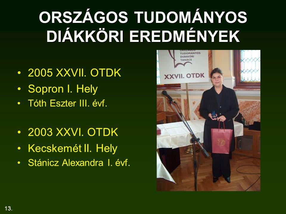 13. ORSZÁGOS TUDOMÁNYOS DIÁKKÖRI EREDMÉNYEK 2005 XXVII. OTDK Sopron I. Hely Tóth Eszter III. évf. 2003 XXVI. OTDK Kecskemét II. Hely Stánicz Alexandra