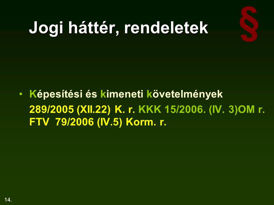 14. Jogi háttér, rendeletek Képesítési és kimeneti követelmények 289/2005 (XII.22) K. r. KKK 15/2006. (IV. 3)OM r. FTV 79/2006 (IV.5) Korm. r. §