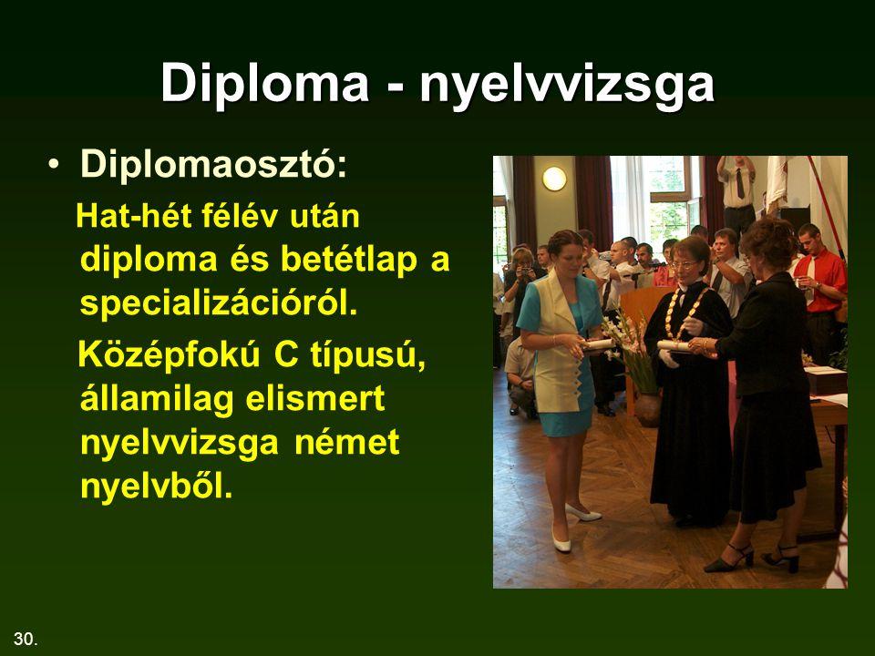 30. Diploma - nyelvvizsga Diplomaosztó: Hat-hét félév után diploma és betétlap a specializációról. Középfokú C típusú, államilag elismert nyelvvizsga