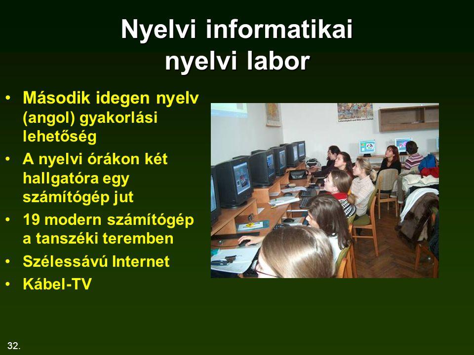 32. Nyelvi informatikai nyelvi labor Második idegen nyelv (angol) gyakorlási lehetőség A nyelvi órákon két hallgatóra egy számítógép jut 19 modern szá