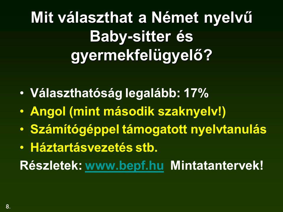 8. Mit választhat a Német nyelvű Baby-sitter és gyermekfelügyelő? Választhatóság legalább: 17% Angol (mint második szaknyelv!) Számítógéppel támogatot