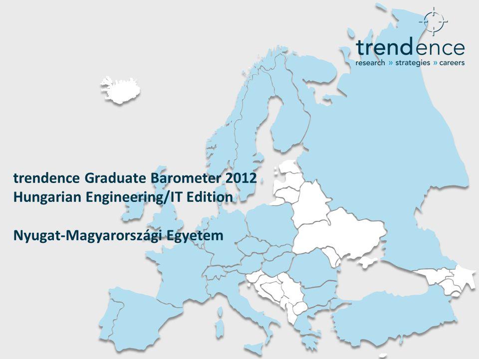 trendence Graduate Barometer 2012 Hungarian Engineering/IT Edition Nyugat-Magyarországi Egyetem