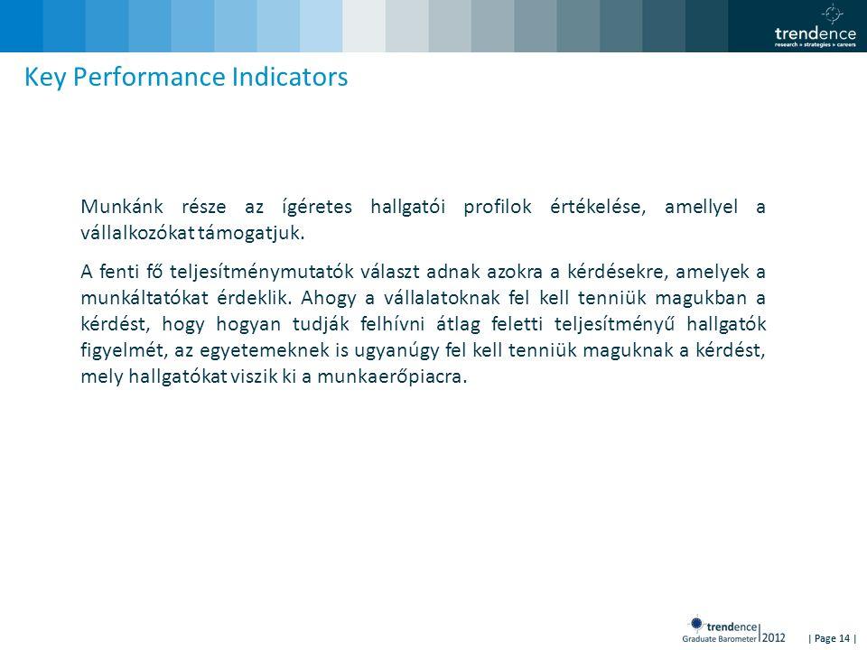| Page 14 | Key Performance Indicators Munkánk része az ígéretes hallgatói profilok értékelése, amellyel a vállalkozókat támogatjuk.