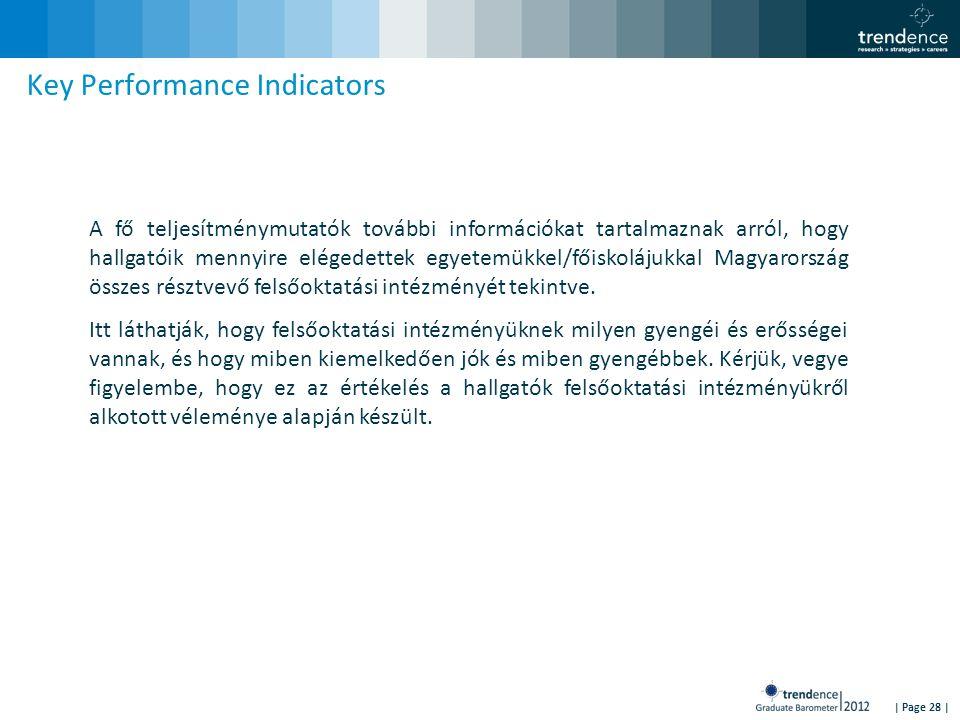 | Page 28 | Key Performance Indicators A fő teljesítménymutatók további információkat tartalmaznak arról, hogy hallgatóik mennyire elégedettek egyetemükkel/főiskolájukkal Magyarország összes résztvevő felsőoktatási intézményét tekintve.