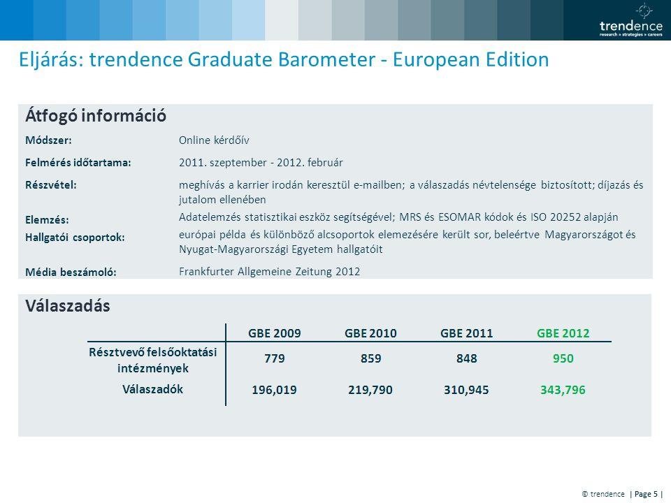 © trendence | Page 5 | Eljárás: trendence Graduate Barometer - European Edition Válaszadás Átfogó információ Módszer:Online kérdőív Felmérés időtartama:2011.