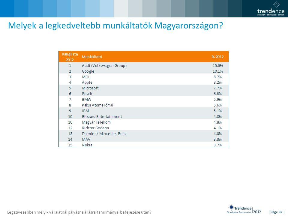 | Page 82 | Melyek a legkedveltebb munkáltatók Magyarországon.