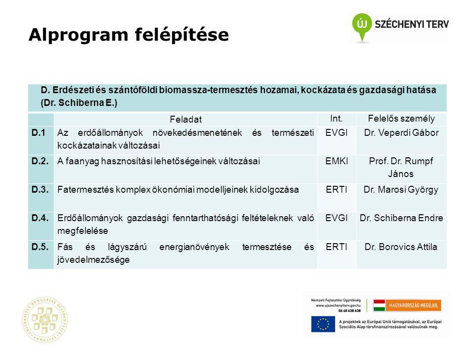 D. Erdészeti és szántóföldi biomassza-termesztés hozamai, kockázata és gazdasági hatása (Dr.