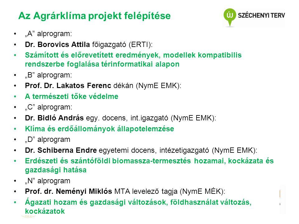 """Alprogramok kapcsolódásai belföldi: Egyetemek (SzIE Gödöllő), Kutató Intézetek EU stratégiák, irányelvek: Klímastratégia, """"Horizon2020 kutatási és innovációs keretprogram  EU-7 projektek  COST projektek  külf."""