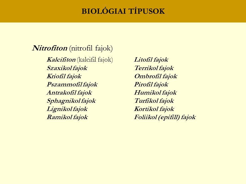 BIOLÓGIAI TÍPUSOK Nitrofiton (nitrofil fajok) Kalcifiton (kalcifil fajok) Litofil fajok Szaxikol fajok Terrikol fajok Kriofil fajok Ombrofil fajok Pszammofil fajok Pirofil fajok Antrakofil fajok Humikol fajok Sphagnikol fajok Turfikol fajok Lignikol fajok Kortikol fajok Ramikol fajok Foliikol (epifill) fajok