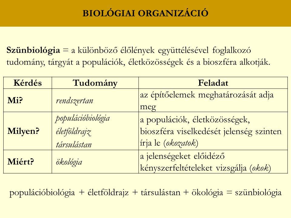 BIOLÓGIAI ORGANIZÁCIÓ Szünbiológia = a különböző élőlények együttélésével foglalkozó tudomány, tárgyát a populációk, életközösségek és a bioszféra alkotják.