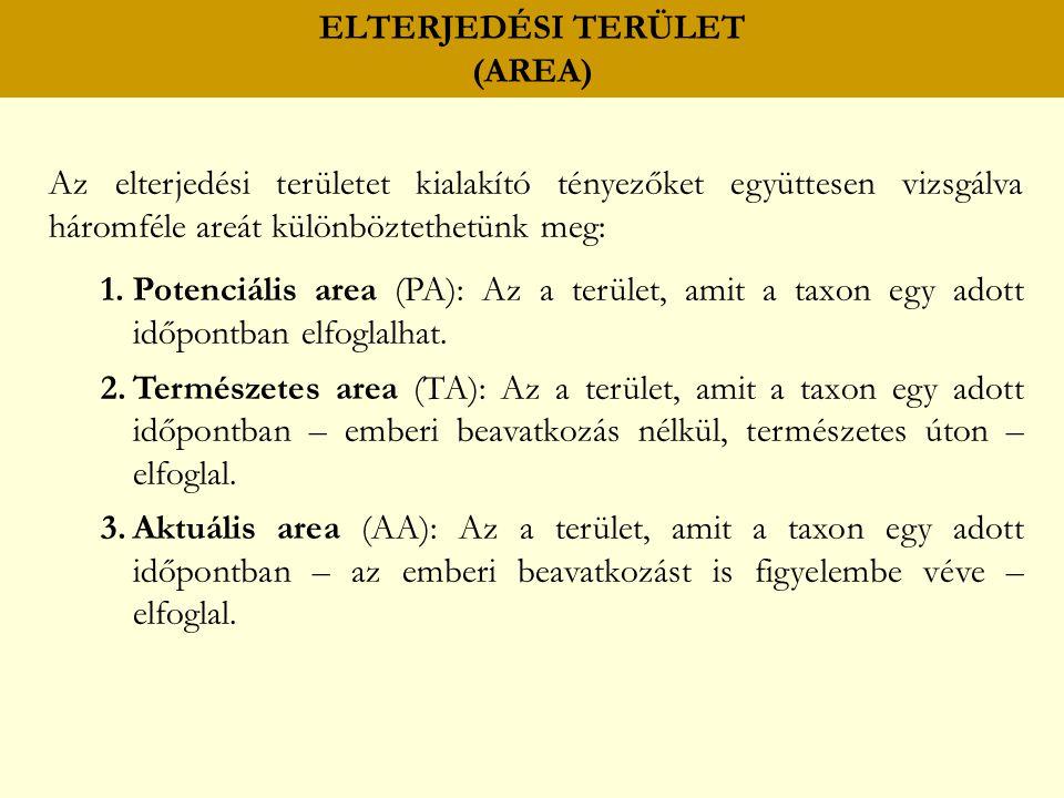 ELTERJEDÉSI TERÜLET (AREA) Az elterjedési területet kialakító tényezőket együttesen vizsgálva háromféle areát különböztethetünk meg: 1.Potenciális area (PA): Az a terület, amit a taxon egy adott időpontban elfoglalhat.