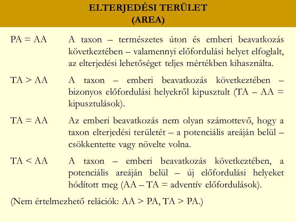 ELTERJEDÉSI TERÜLET (AREA) PA = AAA taxon – természetes úton és emberi beavatkozás következtében – valamennyi előfordulási helyet elfoglalt, az elterjedési lehetőséget teljes mértékben kihasználta.