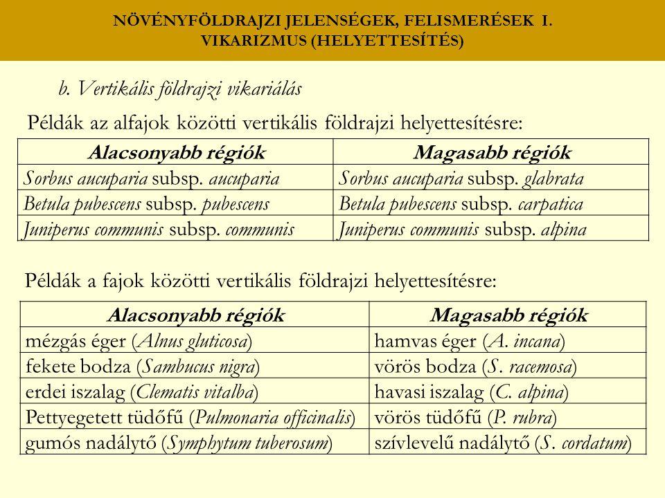NÖVÉNYFÖLDRAJZI JELENSÉGEK, FELISMERÉSEK I. VIKARIZMUS (HELYETTESÍTÉS) b. Vertikális földrajzi vikariálás Példák az alfajok közötti vertikális földraj