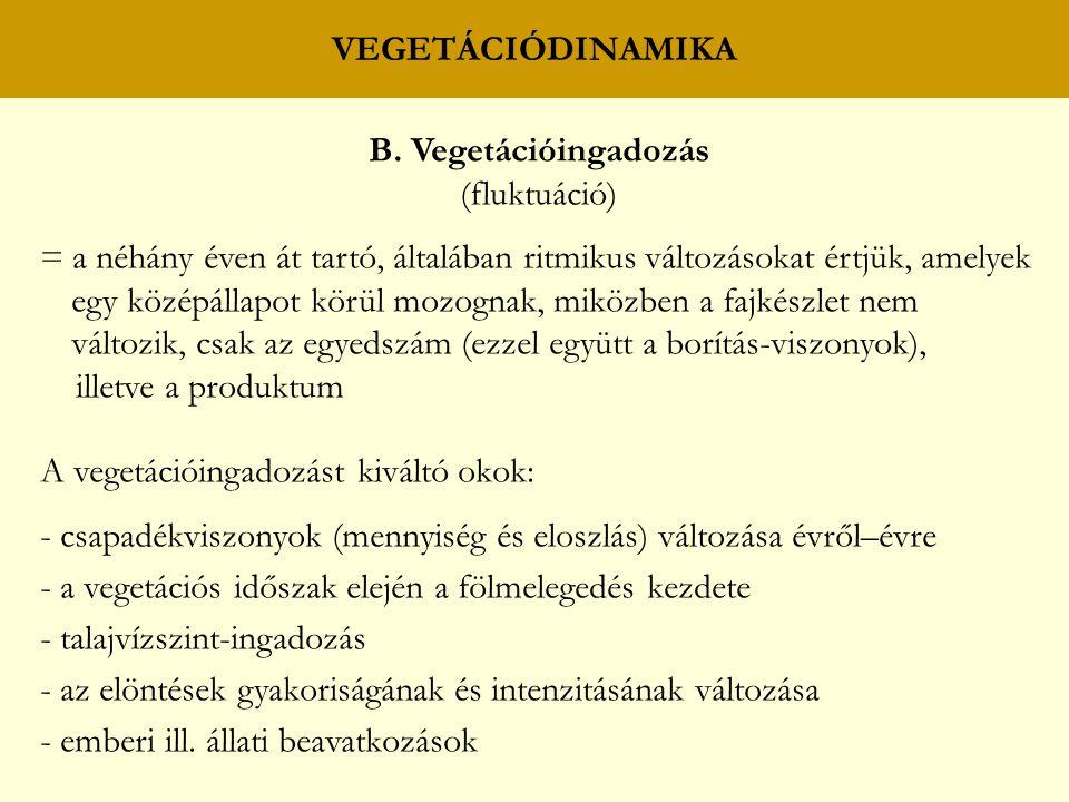 VEGETÁCIÓDINAMIKA B. Vegetációingadozás (fluktuáció) = a néhány éven át tartó, általában ritmikus változásokat értjük, amelyek egy középállapot körül