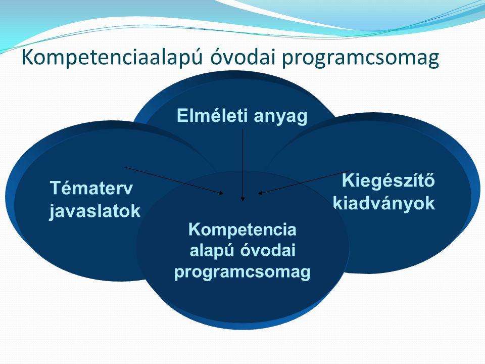 Elméleti anyag Tématerv javaslatok Kiegészítő kiadványok Kompetencia alapú óvodai programcsomag