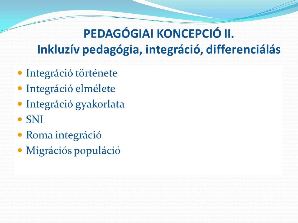 PEDAGÓGIAI KONCEPCIÓ II. Inkluzív pedagógia, integráció, differenciálás Integráció története Integráció elmélete Integráció gyakorlata SNI Roma integr