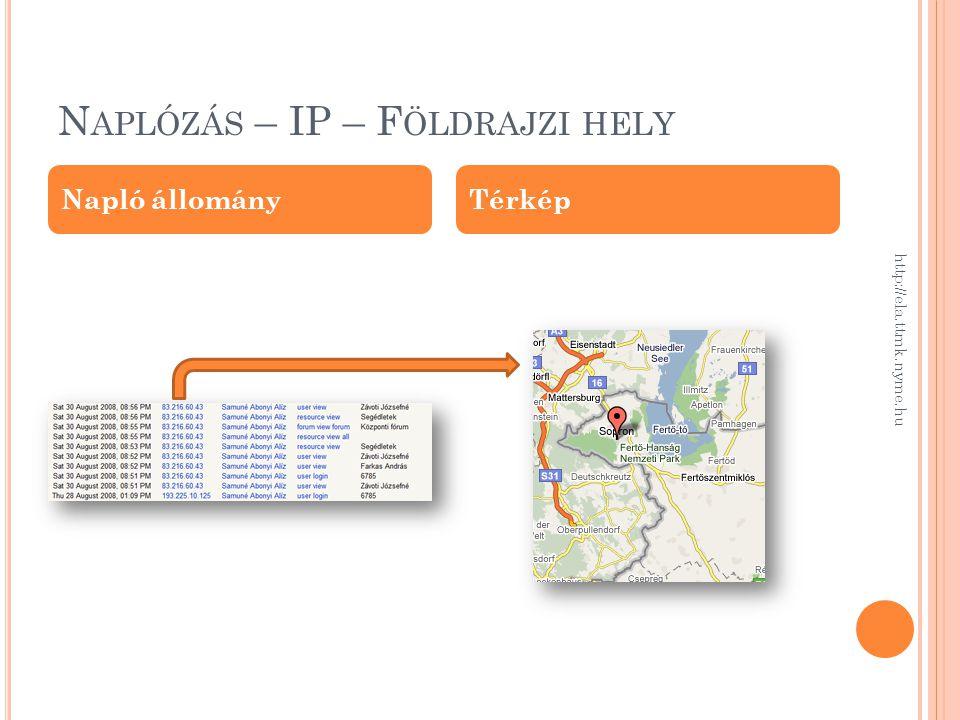 N APLÓZÁS – IP – F ÖLDRAJZI HELY http://ela.ttmk.nyme.hu Napló állományTérkép