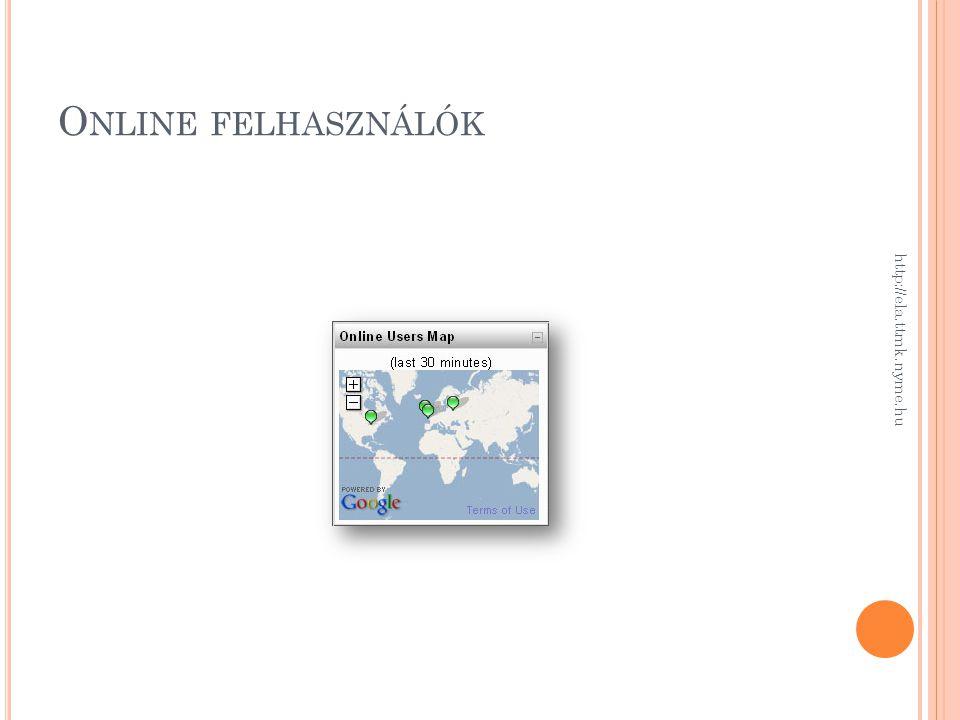 O NLINE FELHASZNÁLÓK http://ela.ttmk.nyme.hu