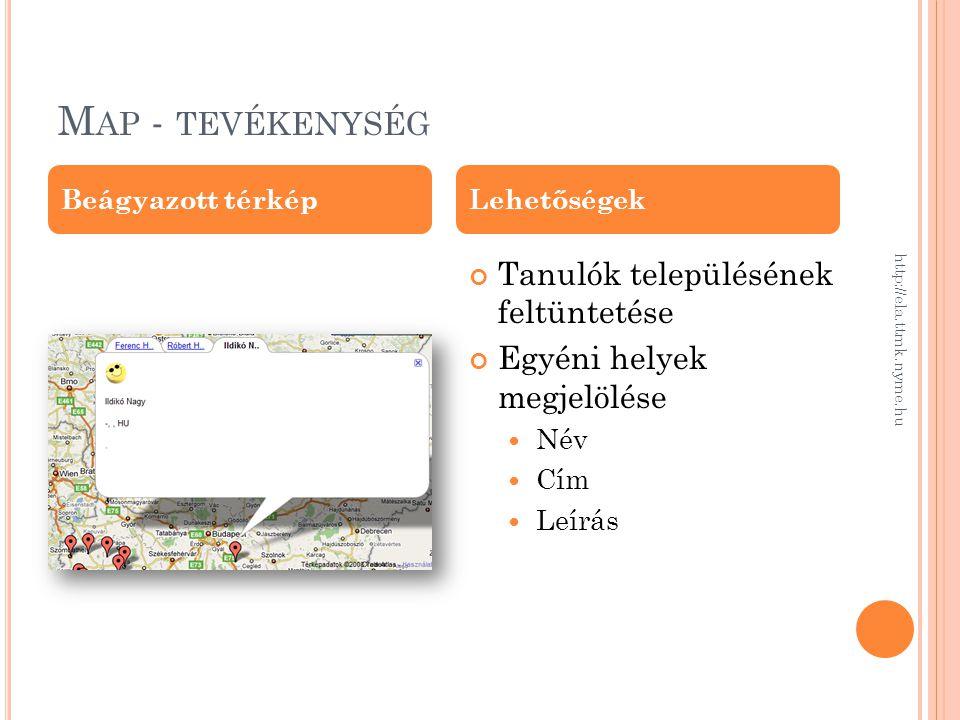 M AP - TEVÉKENYSÉG http://ela.ttmk.nyme.hu Tanulók településének feltüntetése Egyéni helyek megjelölése Név Cím Leírás Beágyazott térképLehetőségek