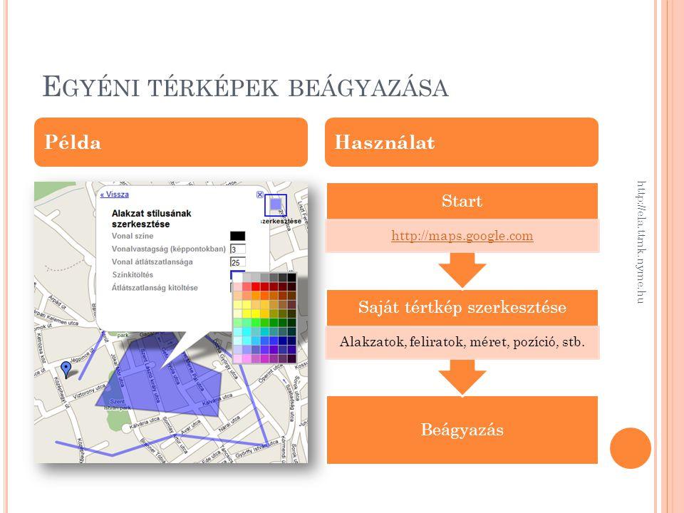 E GYÉNI TÉRKÉPEK BEÁGYAZÁSA http://ela.ttmk.nyme.hu http://maps.google.com PéldaHasználat Beágyazás Saját tértkép szerkesztése Alakzatok, feliratok, méret, pozíció, stb.