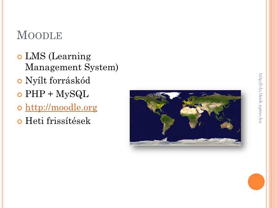 M OODLE http://ela.ttmk.nyme.hu LMS (Learning Management System) Nyílt forráskód PHP + MySQL http://moodle.org Heti frissítések