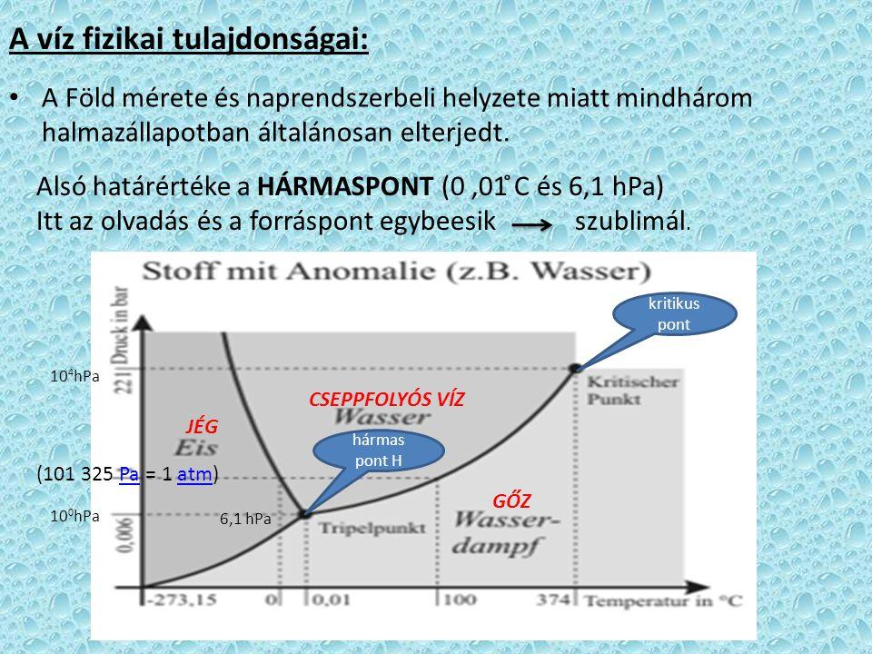 A víz fizikai tulajdonságai: A Föld mérete és naprendszerbeli helyzete miatt mindhárom halmazállapotban általánosan elterjedt. 10 4 hPa 10 0 hPa Alsó