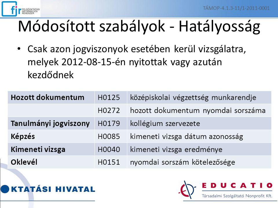 Módosított szabályok - Hatályosság Csak azon jogviszonyok esetében kerül vizsgálatra, melyek 2012-08-15-én nyitottak vagy azután kezdődnek Hozott dokumentumH0125középiskolai végzettség munkarendje H0272hozott dokumentum nyomdai sorszáma Tanulmányi jogviszonyH0179kollégium szervezete KépzésH0085kimeneti vizsga dátum azonosság Kimeneti vizsgaH0040kimeneti vizsga eredménye OklevélH0151nyomdai sorszám kötelezősége TÁMOP-4.1.3-11/1-2011-0001