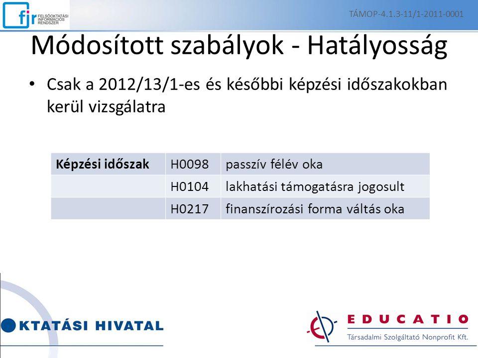 Módosított szabályok - Hatályosság Csak a 2012/13/1-es és későbbi képzési időszakokban kerül vizsgálatra Képzési időszakH0098passzív félév oka H0104la