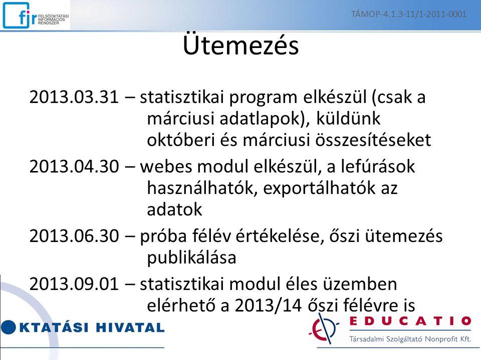 Ütemezés 2013.03.31 – statisztikai program elkészül (csak a márciusi adatlapok), küldünk októberi és márciusi összesítéseket 2013.04.30 – webes modul elkészül, a lefúrások használhatók, exportálhatók az adatok 2013.06.30 – próba félév értékelése, őszi ütemezés publikálása 2013.09.01 – statisztikai modul éles üzemben elérhető a 2013/14 őszi félévre is TÁMOP-4.1.3-11/1-2011-0001