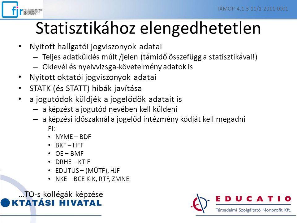 Statisztikához elengedhetetlen Nyitott hallgatói jogviszonyok adatai – Teljes adatküldés múlt /jelen (támidő összefügg a statisztikával!) – Oklevél és