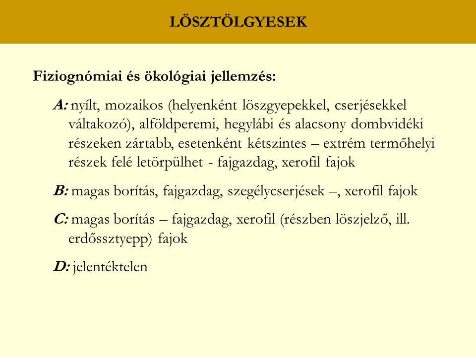 LÖSZTÖLGYESEK Fiziognómiai és ökológiai jellemzés: A: nyílt, mozaikos (helyenként löszgyepekkel, cserjésekkel váltakozó), alföldperemi, hegylábi és al