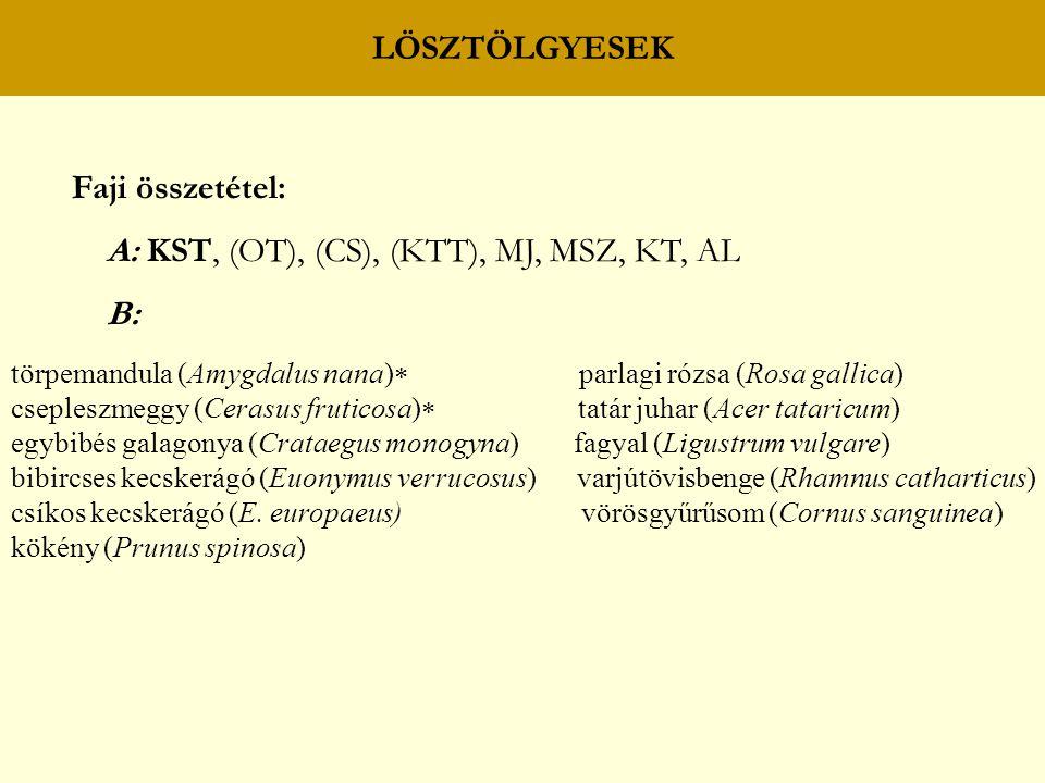 LÖSZTÖLGYESEK Faji összetétel: A: KST, (OT), (CS), (KTT), MJ, MSZ, KT, AL B: törpemandula (Amygdalus nana)  parlagi rózsa (Rosa gallica) csepleszmeggy (Cerasus fruticosa)  tatár juhar (Acer tataricum) egybibés galagonya (Crataegus monogyna) fagyal (Ligustrum vulgare) bibircses kecskerágó (Euonymus verrucosus) varjútövisbenge (Rhamnus catharticus) csíkos kecskerágó (E.