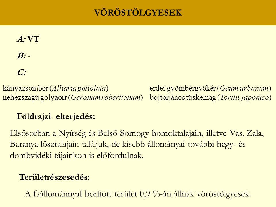 VÖRÖSTÖLGYESEK A: VT B: - C: kányazsombor (Alliaria petiolata) erdei gyömbérgyökér (Geum urbanum) nehézszagú gólyaorr (Geranum robertianum) bojtorjános tüskemag (Torilis japonica) Földrajzi elterjedés: Elsősorban a Nyírség és Belső-Somogy homoktalajain, illetve Vas, Zala, Baranya lösztalajain találjuk, de kisebb állományai további hegy- és dombvidéki tájainkon is előfordulnak.