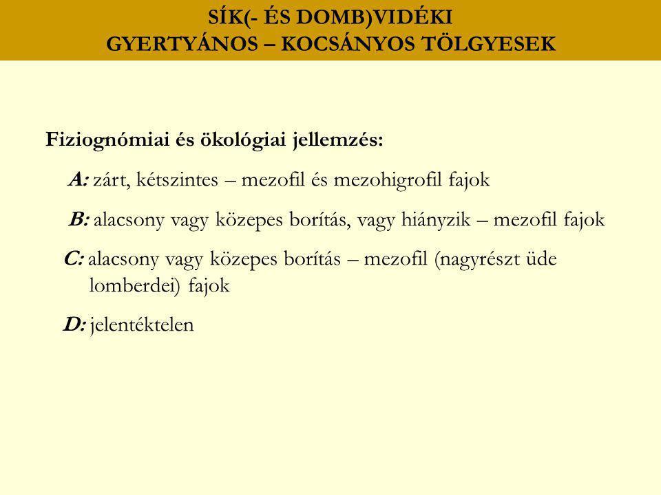 SÍK(- ÉS DOMB)VIDÉKI GYERTYÁNOS – KOCSÁNYOS TÖLGYESEK Fiziognómiai és ökológiai jellemzés: A: zárt, kétszintes – mezofil és mezohigrofil fajok B: alac