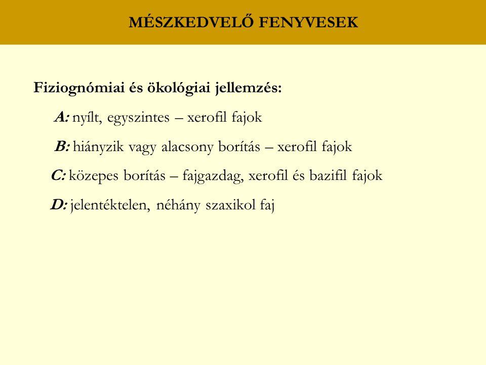 MÉSZKEDVELŐ FENYVESEK Fiziognómiai és ökológiai jellemzés: A: nyílt, egyszintes – xerofil fajok B: hiányzik vagy alacsony borítás – xerofil fajok C: közepes borítás – fajgazdag, xerofil és bazifil fajok D: jelentéktelen, néhány szaxikol faj