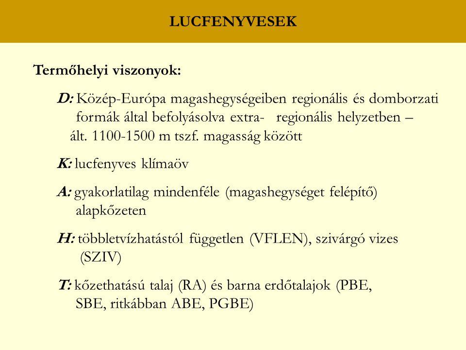 Termőhelyi viszonyok: D: Közép-Európa magashegységeiben regionális és domborzati formák által befolyásolva extra- regionális helyzetben – ált. 1100-15