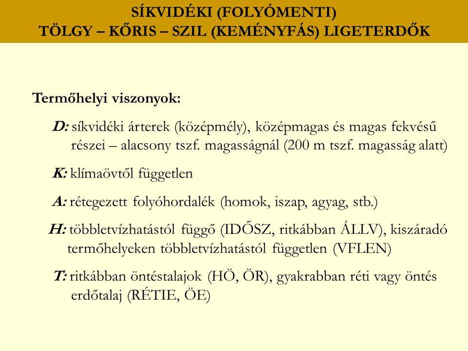 Termőhelyi viszonyok: D: síkvidéki árterek (középmély), középmagas és magas fekvésű részei – alacsony tszf. magasságnál (200 m tszf. magasság alatt) K