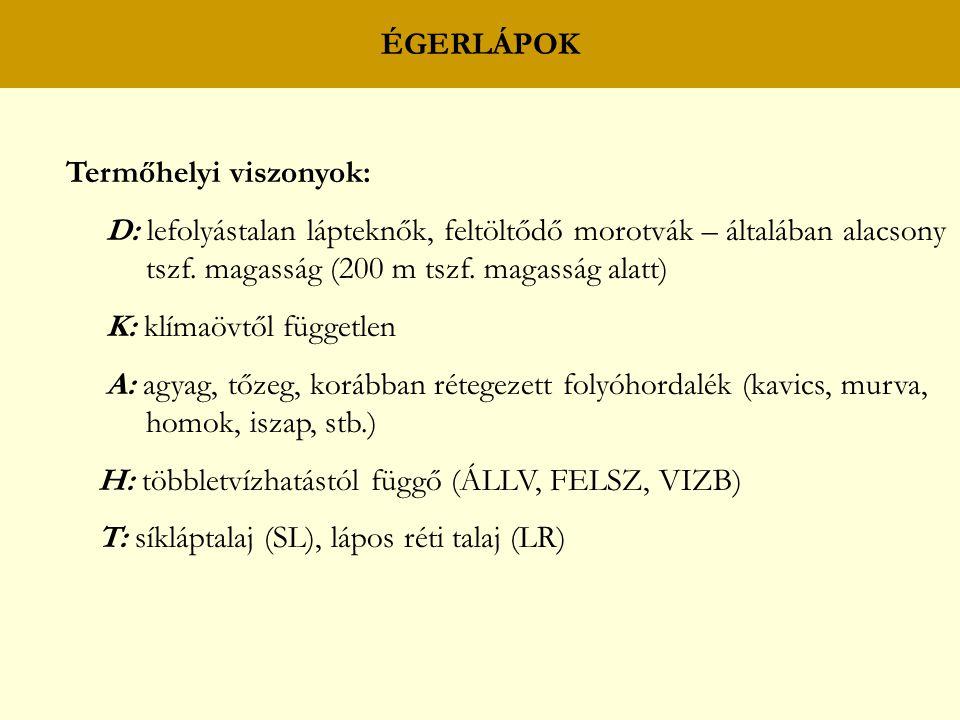 Termőhelyi viszonyok: D: lefolyástalan lápteknők, feltöltődő morotvák – általában alacsony tszf. magasság (200 m tszf. magasság alatt) K: klímaövtől f