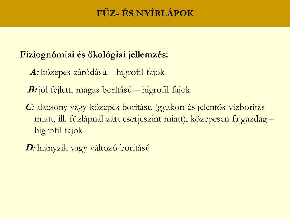 FŰZ- ÉS NYÍRLÁPOK Fiziognómiai és ökológiai jellemzés: A: közepes záródású – higrofil fajok B: jól fejlett, magas borítású – higrofil fajok C: alacson