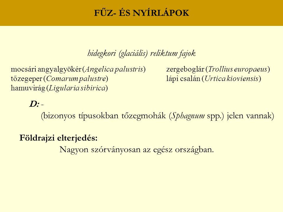 FŰZ- ÉS NYÍRLÁPOK hidegkori (glaciális) reliktum fajok mocsári angyalgyökér (Angelica palustris) zergeboglár (Trollius europaeus) tőzegeper (Comarum p
