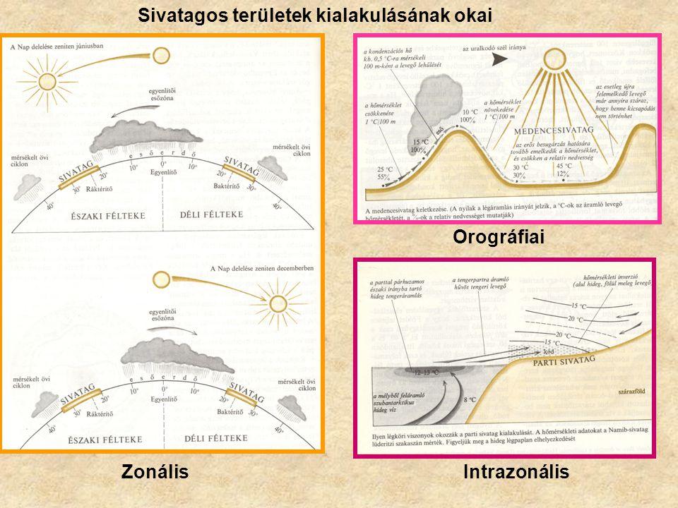 Talajai: Talajai: futóhomok, mélyedésekben takir, a félsivatagokban szerozjom talajok.