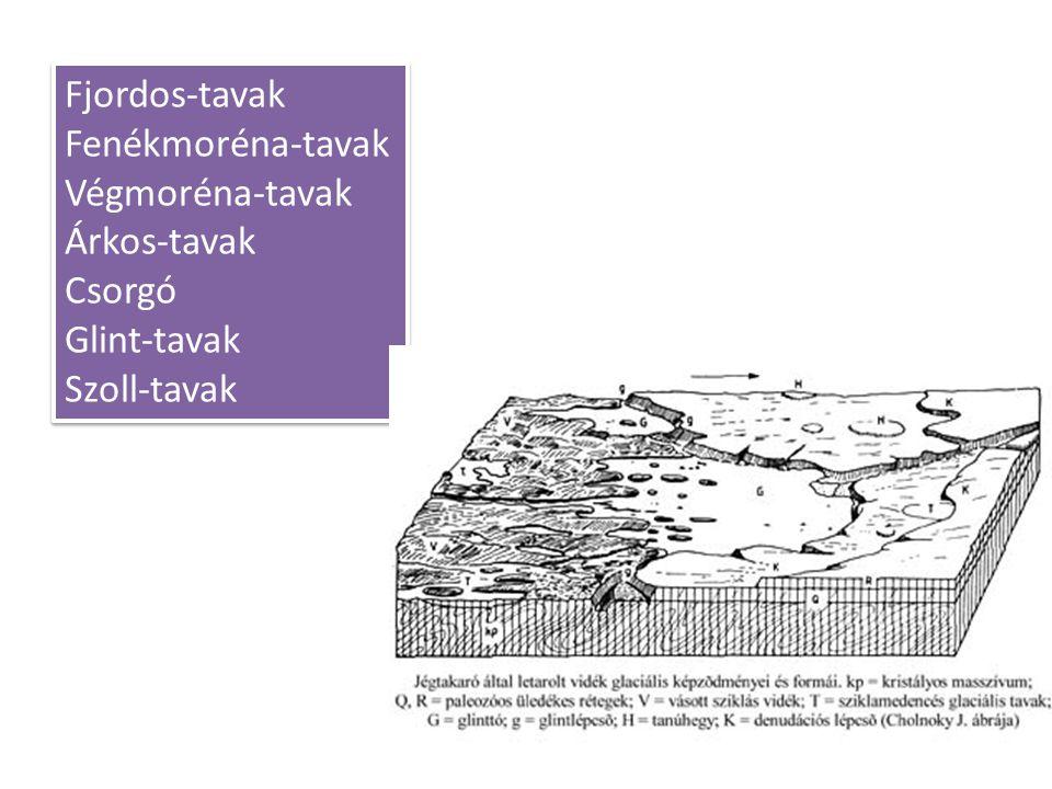 Fjordos-tavak Fenékmoréna-tavak Végmoréna-tavak Árkos-tavak Csorgó Glint-tavak Szoll-tavak Fjordos-tavak Fenékmoréna-tavak Végmoréna-tavak Árkos-tavak