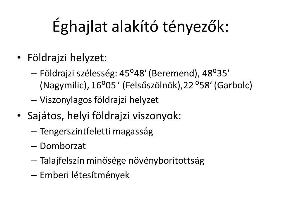 Az évi átlagos napfénytartam (óra) Magyarországon az 1971-2000 közötti időszak alapján