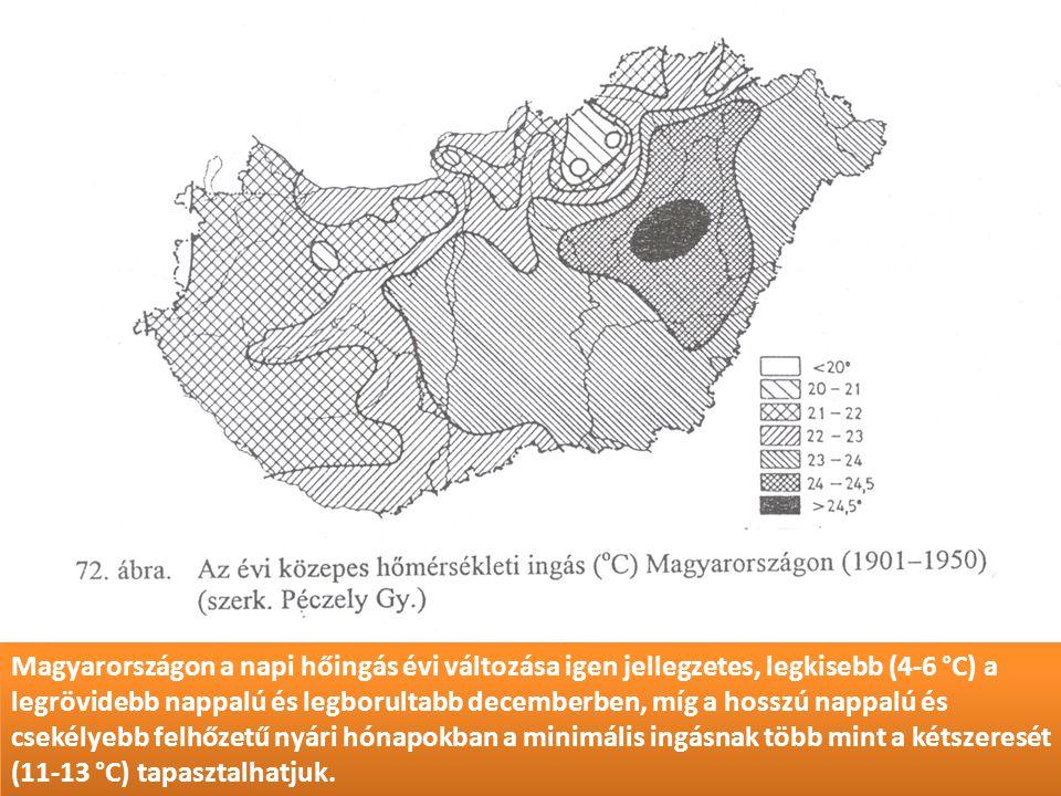 Magyarországon a napi hőingás évi változása igen jellegzetes, legkisebb (4-6 °C) a legrövidebb nappalú és legborultabb decemberben, míg a hosszú nappa