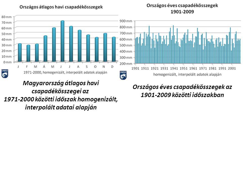 Országos éves csapadékösszegek az 1901-2009 közötti időszakban Magyarország átlagos havi csapadékösszegei az 1971-2000 közötti időszak homogenizált, i