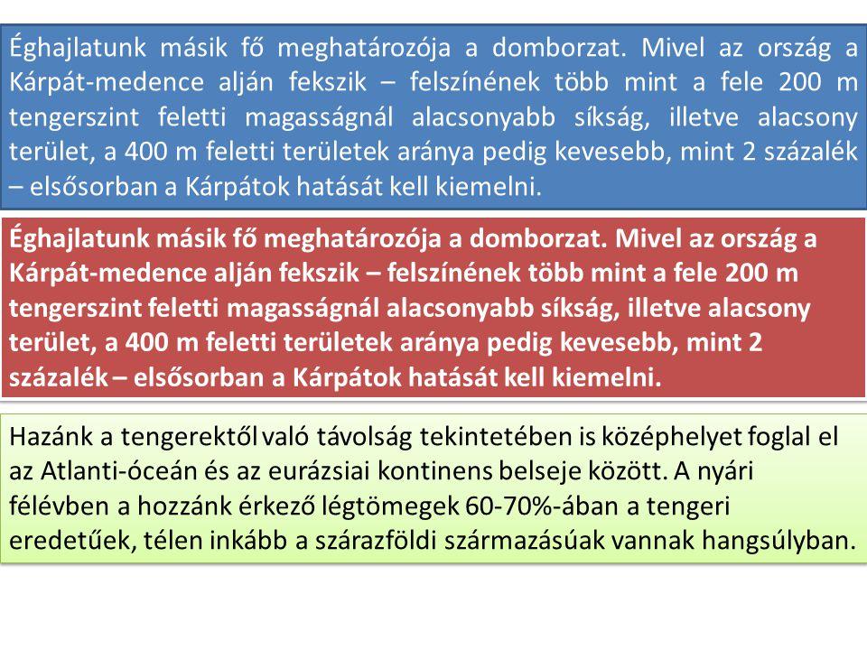 Magyarországon a napi hőingás évi változása igen jellegzetes, legkisebb (4-6 °C) a legrövidebb nappalú és legborultabb decemberben, míg a hosszú nappalú és csekélyebb felhőzetű nyári hónapokban a minimális ingásnak több mint a kétszeresét (11-13 °C) tapasztalhatjuk.